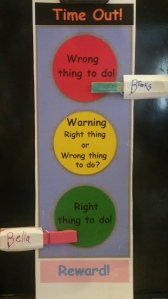 20170718_Stop light Chart - Right thing to do